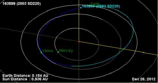Астероид убийца планет летит к Земле