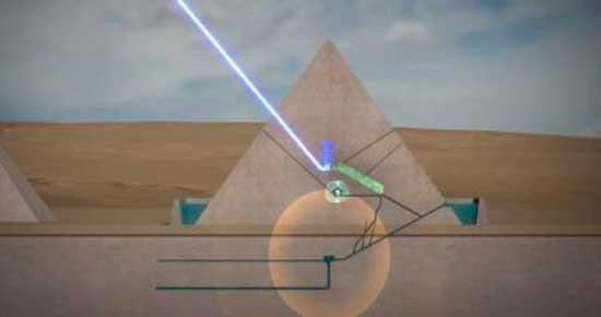 Пирамида Хеопса – средство связи, оставленное старшей цивилизацией.