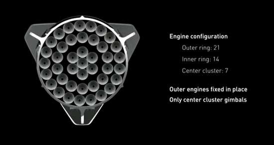 Двигатели ракеты придадут невероятное ускорение и мощь