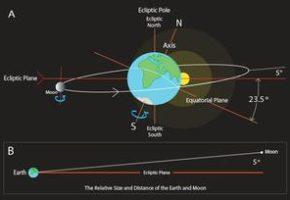 Луна была спроектирована инопланетянами